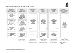 PROGRAMME STRUCTURE: BACHELOR OF NURSING