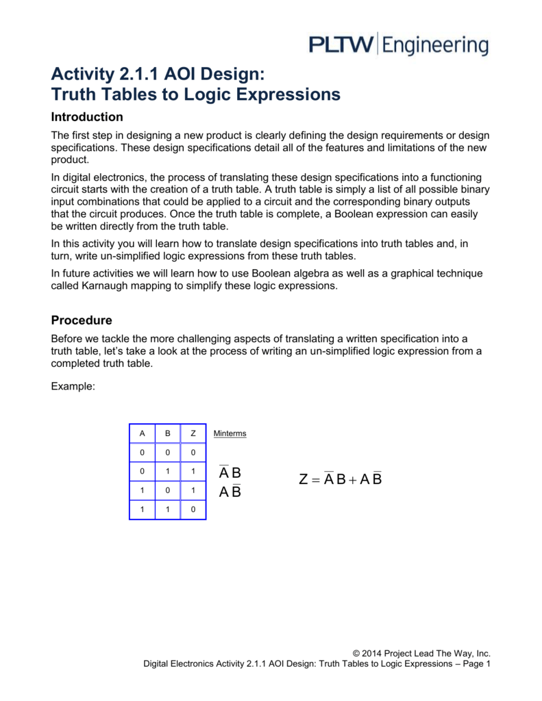 2.1.1.A Truth Tables & Logic Expressions