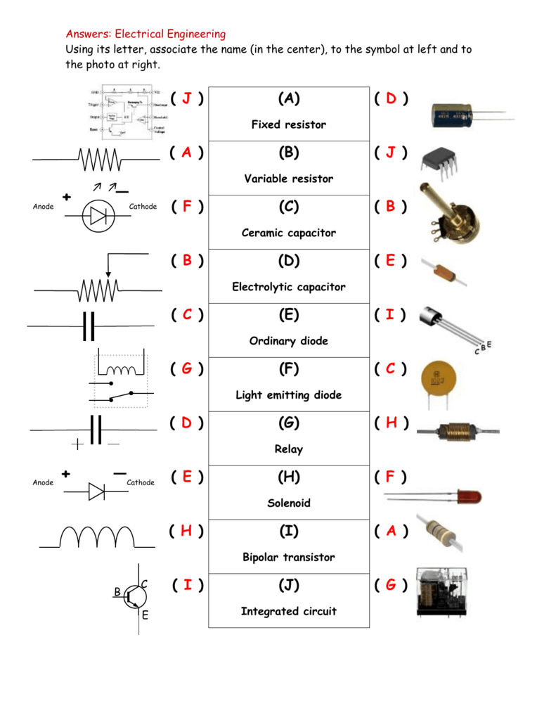 File Ms Mcraes Science Diode Circuit Symbol With Anode Cathode Labeled