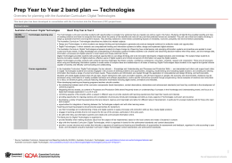 Prep Year to Year 2 band plan * Digital Technologies