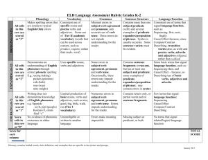 ELD Language Assessment Rubric Grades K-2