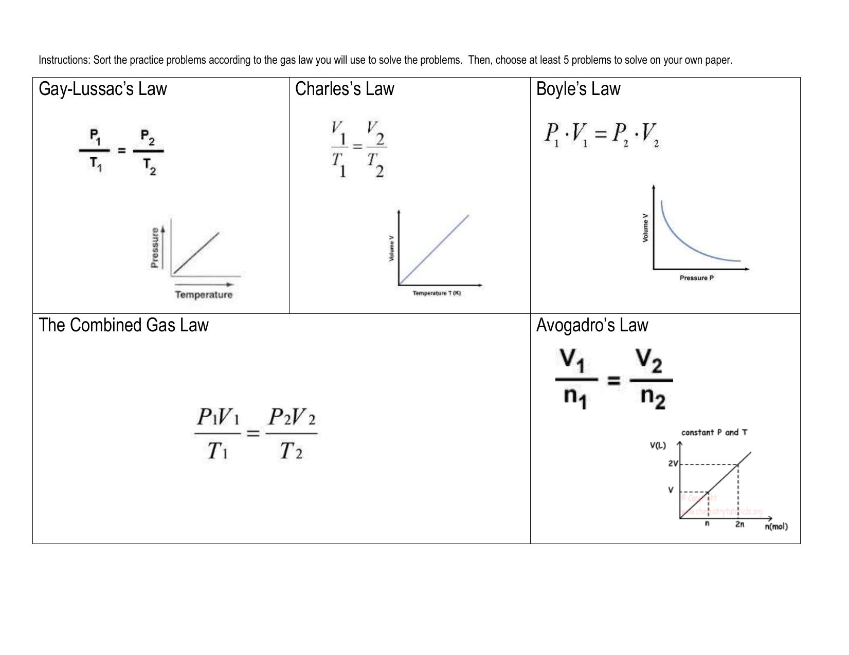 Instructions sort the practice problems according to the gas law you robcynllc Image collections