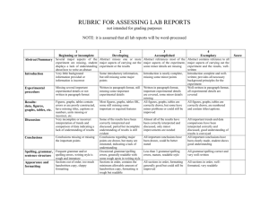 RUBRIC FOR ASSESSING LAB REPORTS