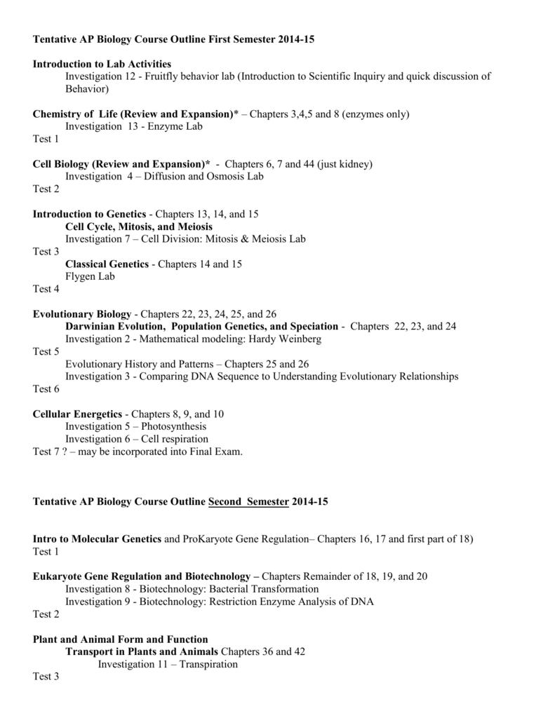 AP Biology Course Outline 2014