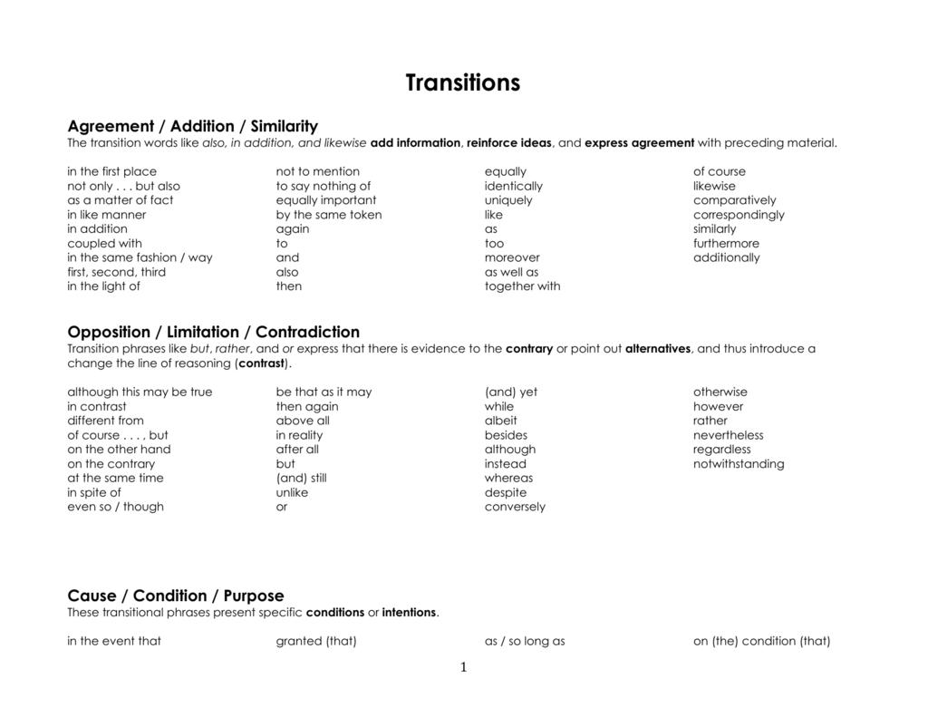 Transitions List
