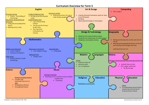 Curriculum Overview for Term 3
