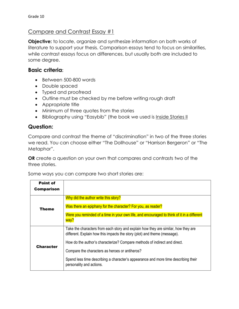 essay new step by step roadmap for compare contrast essay writing  compare and contrast essay gr english class reflection essay also my  english essay compare and contrast