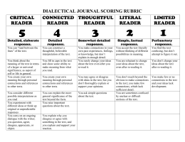 DIALECTICAL JOURNAL SCORING RUBRIC