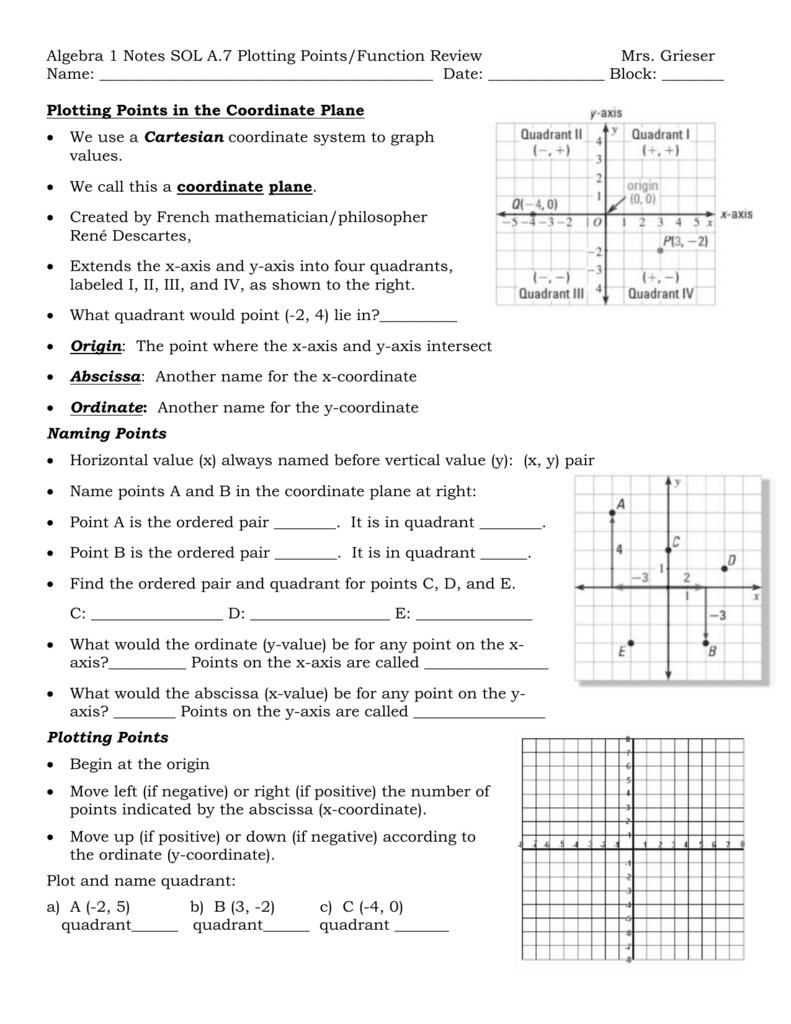 worksheet Four Quadrant Ordered Pairs algebra 1 notes sol a 7 plotting pointsfunction review mrs