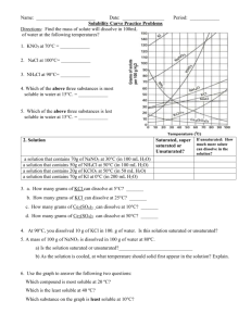 Solubility Curve Practice Problems