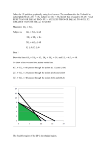 Solve the LP problem graphically using level curves. (The numbers