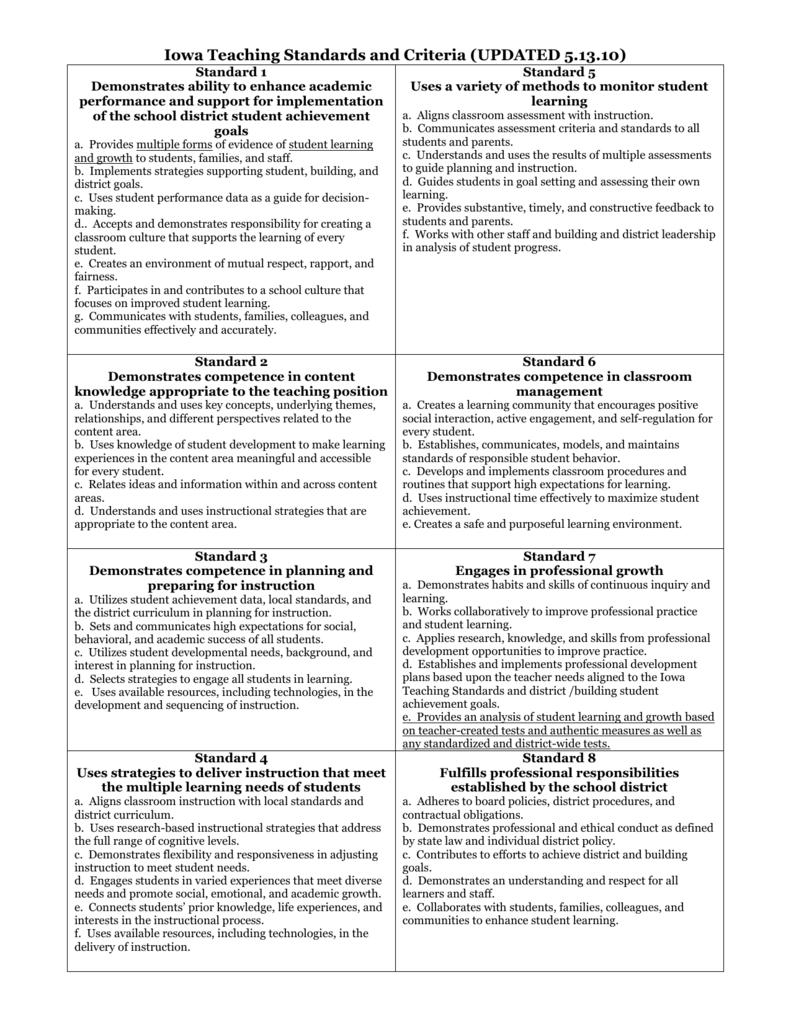 Iowa Teaching Standards and Criteria (UPDATED 5 13 10