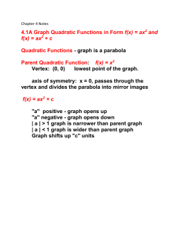 Chapter 4 Notes 4.1A Graph Quadratic Functions in Form f(x) = ax2