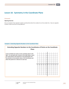 Lesson 16: Symmetry in the Coordinate Plane