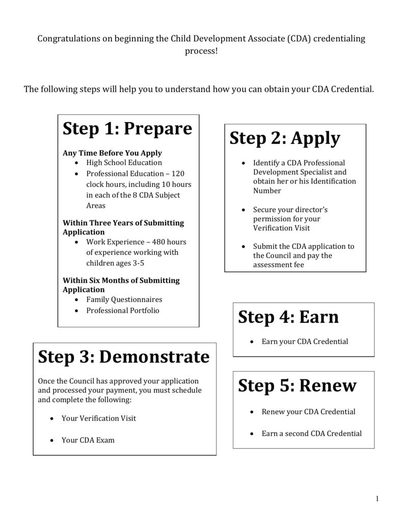cda competency goal 3