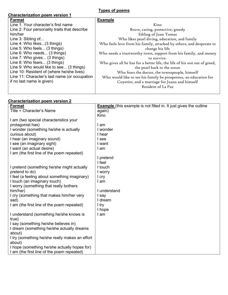Types of poems - Gull Lake Community Schools