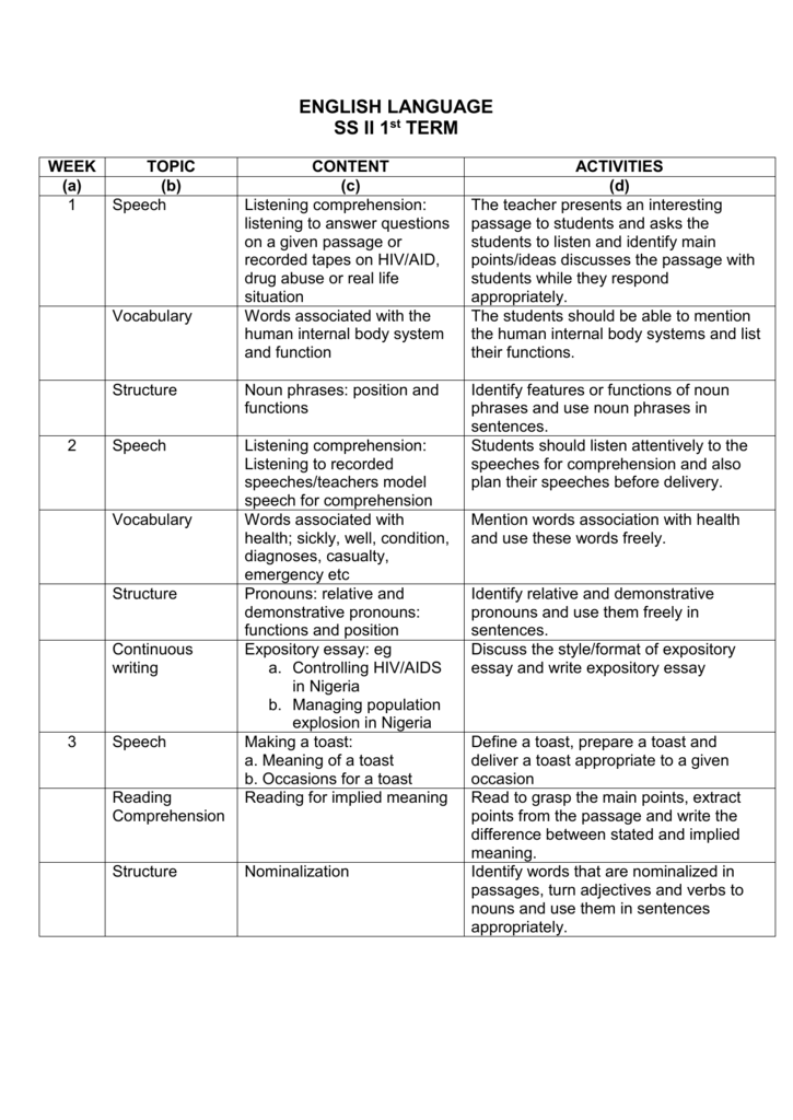 comprehension writing format
