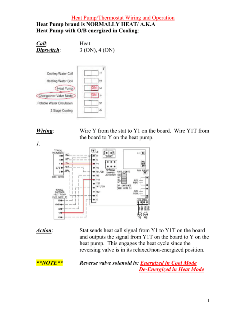 Heat Pump Thermostat Wiring And Operation Two Stage Diagram