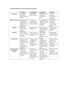 Assessment Rubric for PowerPoint Presentations