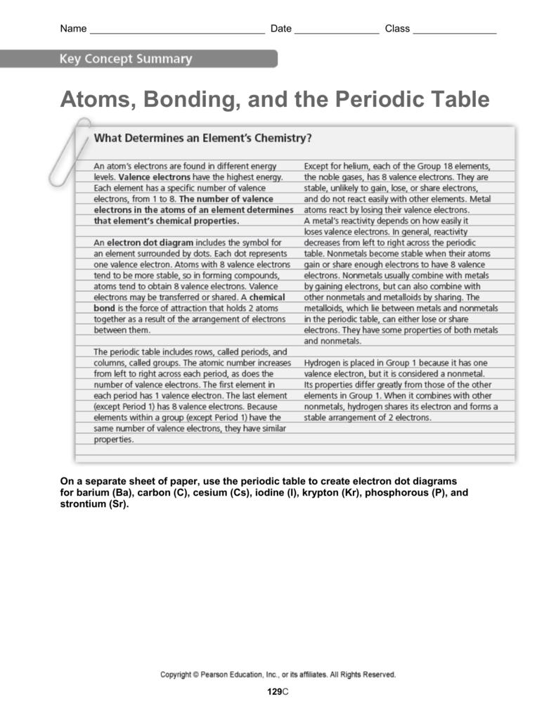 Atoms Bonding Periodic Table Worksheets