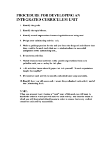 procedure for developing an integrated curriculum unit