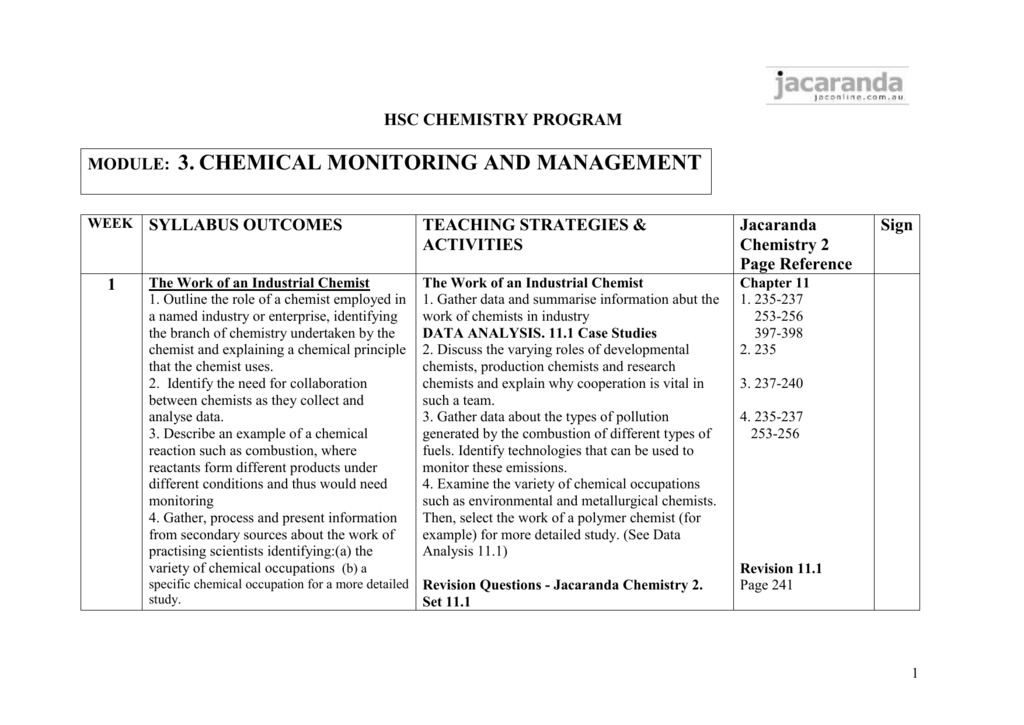 Module 3 Chemical monitoring and management