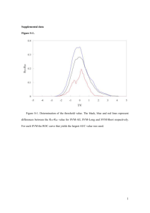 Supplemental data Figure S-1. Figure S