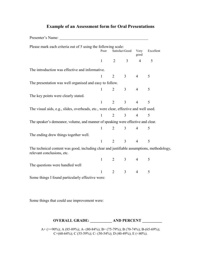 Supervisor Evaluation Form Template Elioleracom