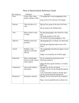 Parts of speech flip book youtube.