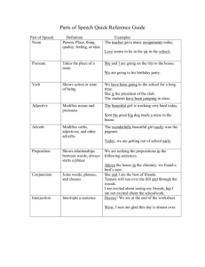 Parts of Speech Quick Reference Guide