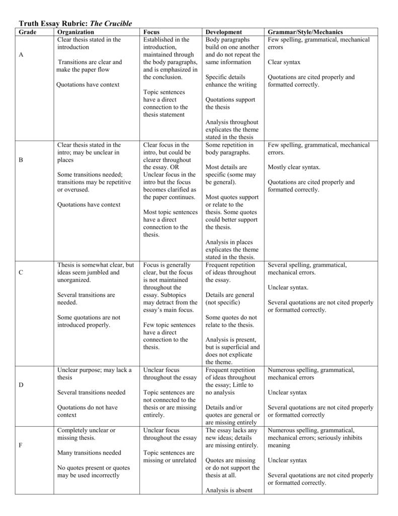 Dissertation proposal models