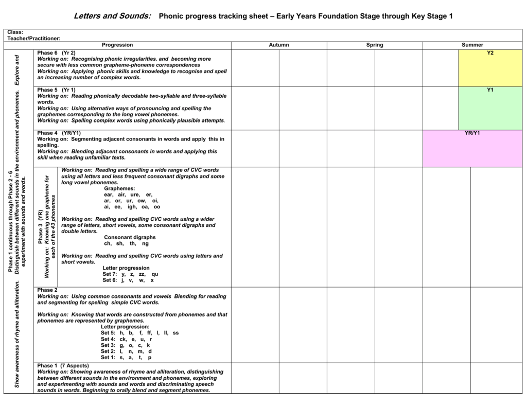 Letters and Sounds: Phonic progress tracking sheet – Early Years Foundation Stage through Key Stage 1 Show awareness of rhyme and alliteration.