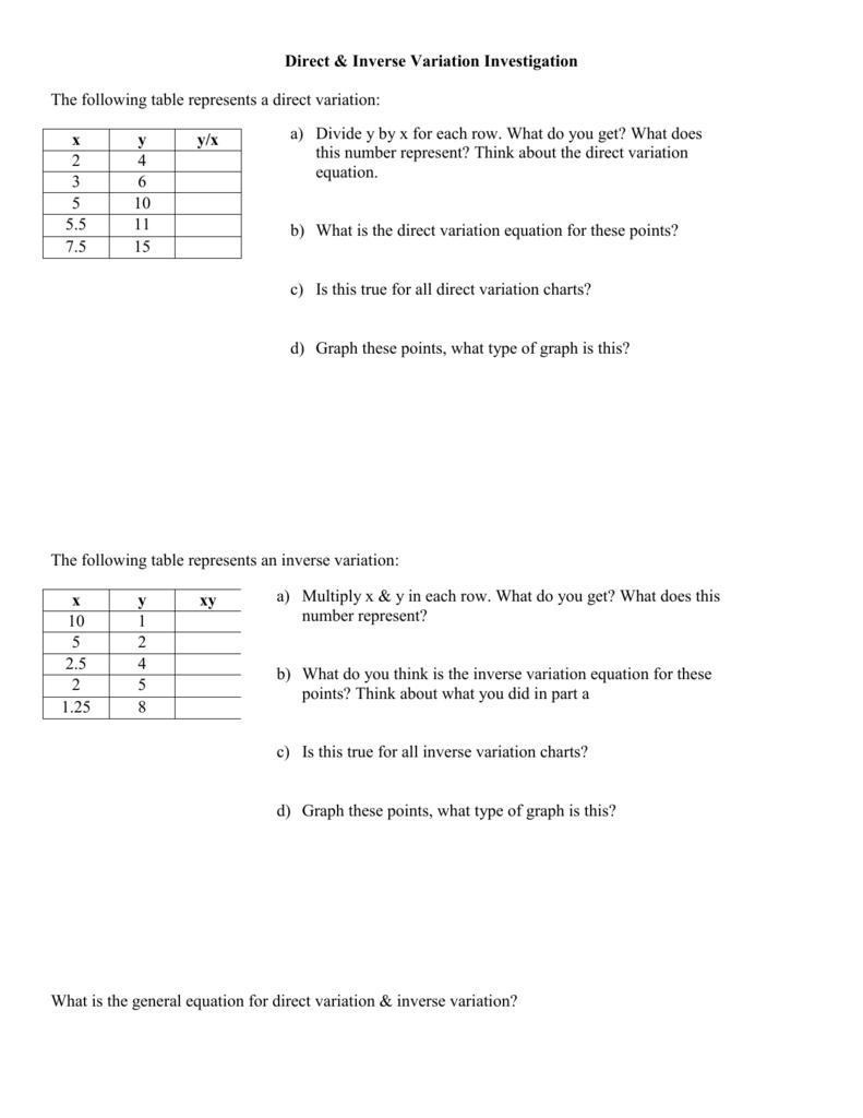 direct and inverse variation worksheet