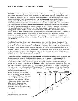 Cladogram Worksheet furthermore 44 Printable Cladogram Worksheet Answers   swiftcantrellpark org additionally Cladogram Worksheets The best worksheets image collection   Download as well Directions  Use the cladogram below to answer the questions on the as well Parts Of The Ear Worksheet Worksheets For All   Download And Share furthermore Diagraming Evolution  or How to read a Cladogram   Paleocave Blog also week 5   Grodski AP Biology moreover  besides Outgroup  cladistics    Wikipedia furthermore Cladograms and Ge ics besides Cladograms And Ge ics Worksheet Answers   cladograms and ge ics likewise Cladogram and Ge ics docx   Name Date Period Cladograms and likewise From Restriction Maps to Cladograms together with Evolution and the tree of life   Biology   Science   Khan Academy besides Cladograms and Ge ics likewise Biology Cladogram practice Name. on cladograms and genetics worksheet answers