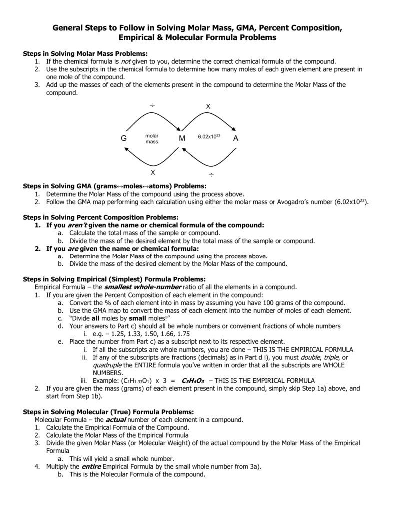 Worksheets Percent Composition And Molecular Formula Worksheet percent composition and molecular formula worksheet the best all grade worksheets steps in solving molar mass problems