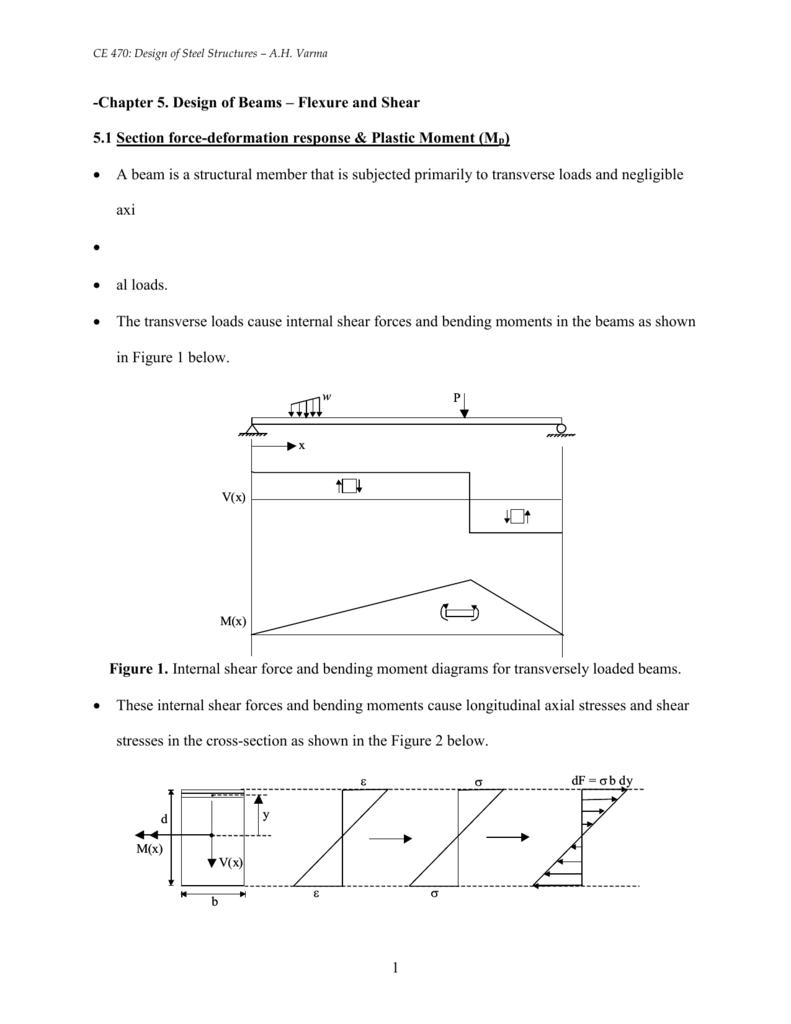 Ce470 F07 Beam Desig Moment Diagram