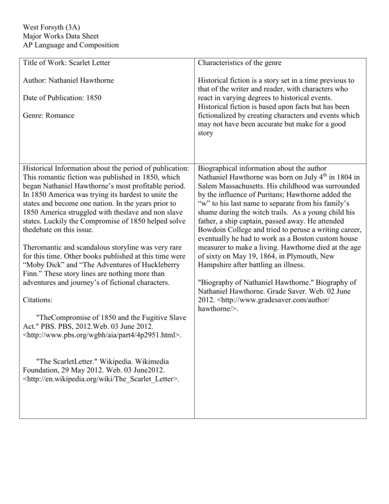 The scarlet letter homework help