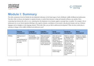 Module I Summary - Cengage Learning
