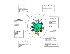 Sample Thematic Unit Where do Animals Live UbD