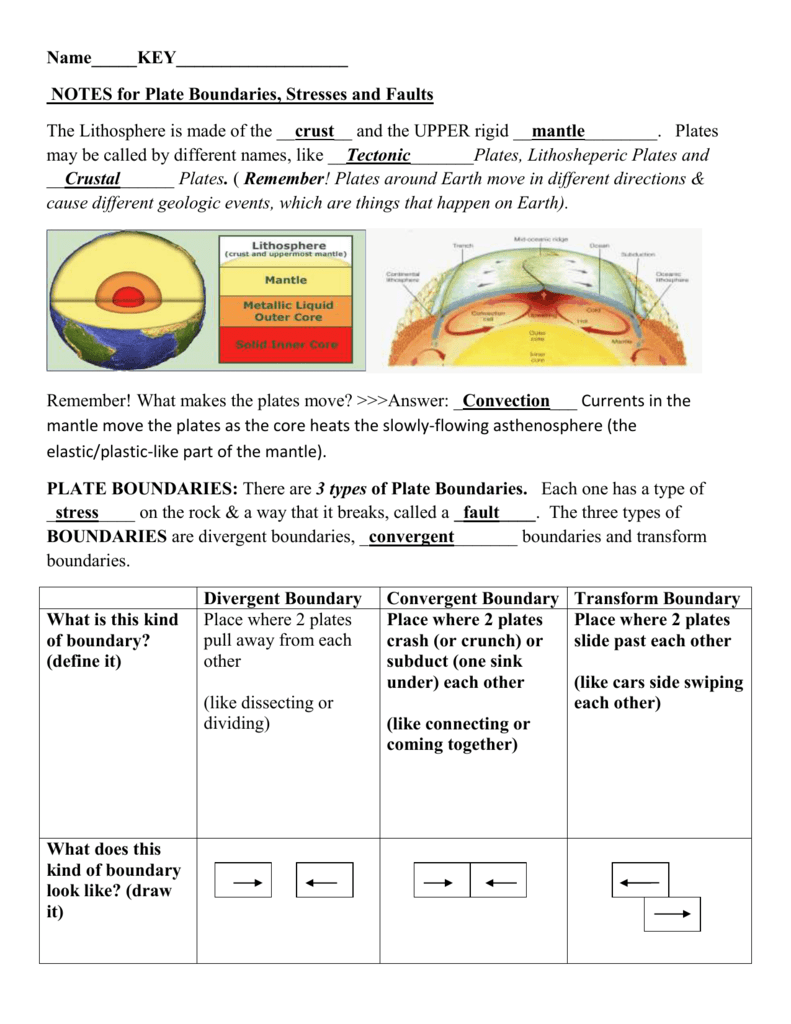 worksheet Types Of Plate Boundaries Worksheet name key notes for plate boundaries stresses and faults