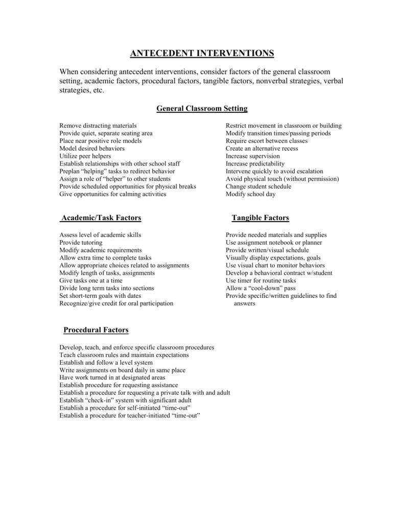 Teacher Interventions - David Martin List - FBA