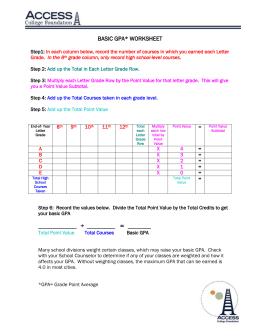 1 2 gpa worksheet