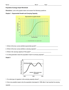 Population Ecology Graph Worksheet