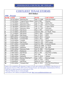 Texas Costliest and Deadliest Storms