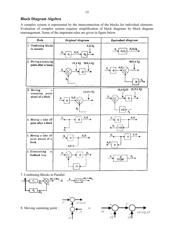 Block Diagram AlgebraStudylib