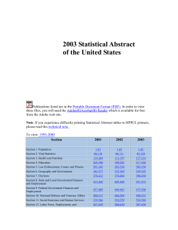 US Population Census 2003 Statistical Abstract