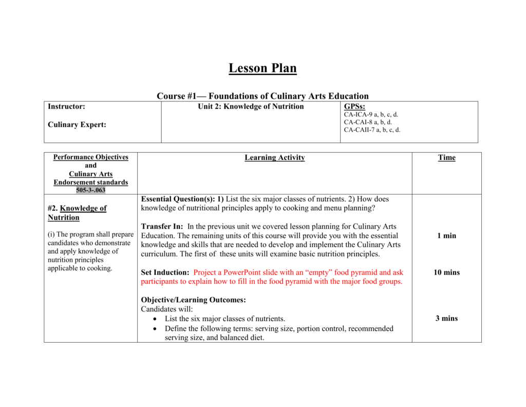 Knowledge Of Nutrition Lesson Plan