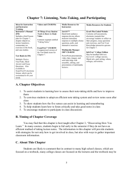 Chapter 7: Listening, Note-Taking, and Participating