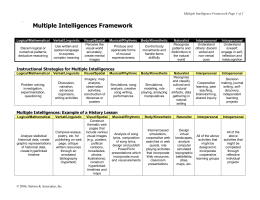 Multiple Intelligences Framework: