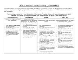 Critical Theory Question Grid